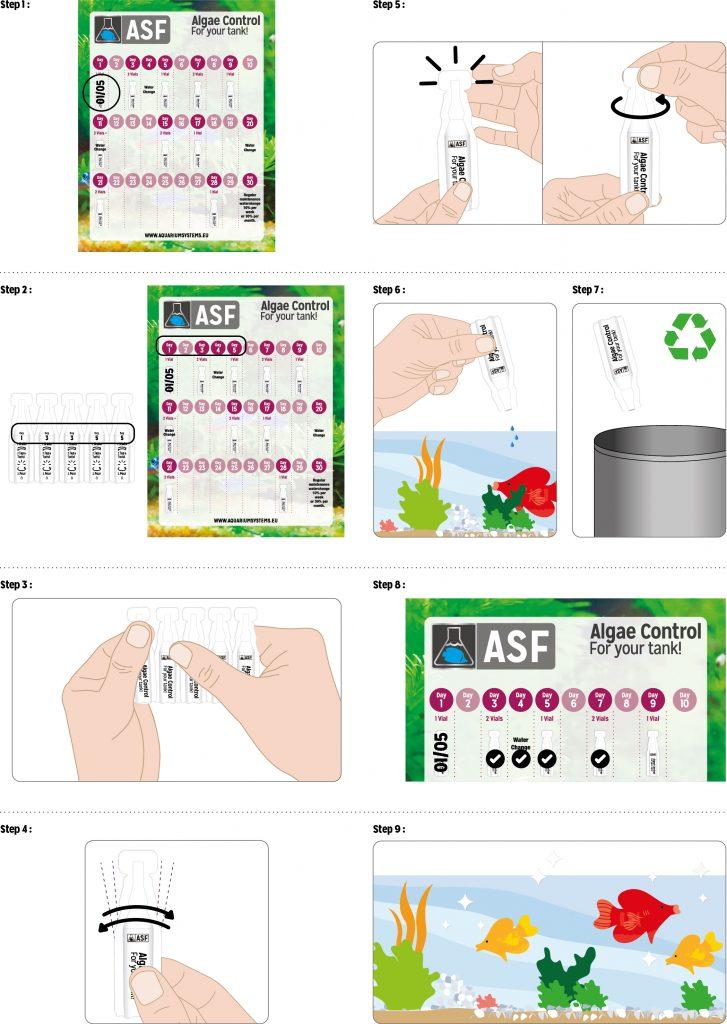 Программа для борьбы с водорослями Aquarium Systems Algae Control FRESHWATER инструкция в картинках