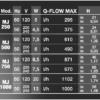 Помпа для аквариума Newa Maxi-Jet 1000 11524