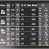 Насос для аквариума Newa Maxi-Jet 750 11522